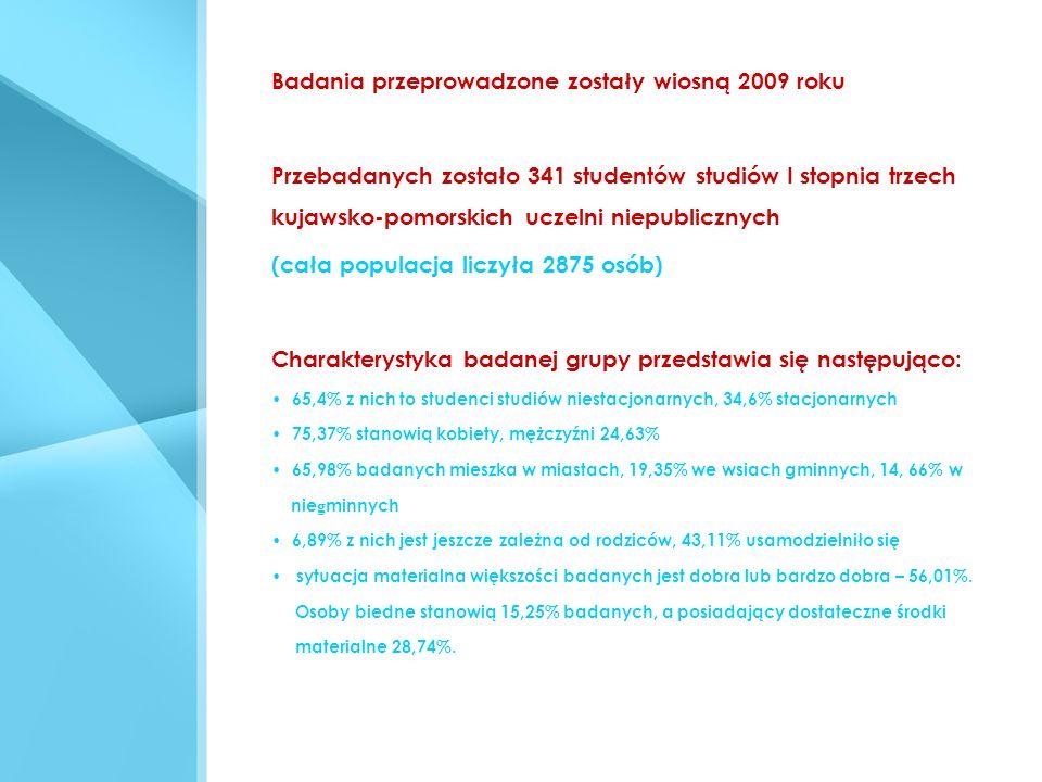 Badania przeprowadzone zostały wiosną 2009 roku Przebadanych zostało 341 studentów studiów I stopnia trzech kujawsko-pomorskich uczelni niepublicznych