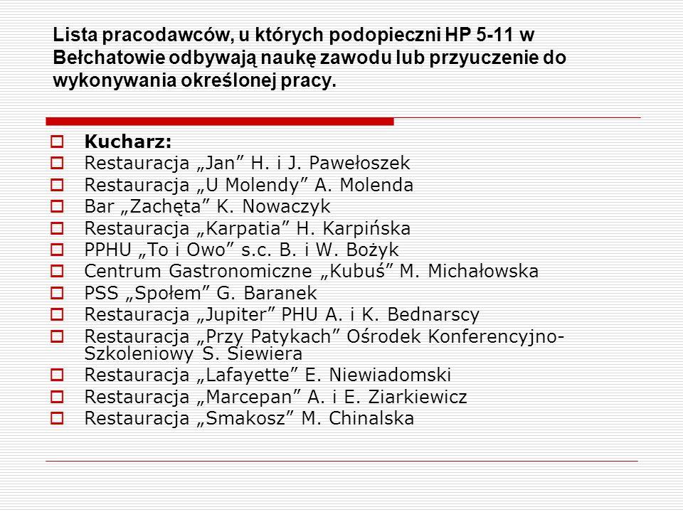 Lista pracodawców, u których podopieczni HP 5-11 w Bełchatowie odbywają naukę zawodu lub przyuczenie do wykonywania określonej pracy. Kucharz: Restaur