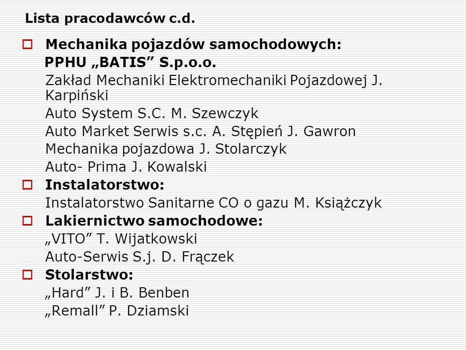 Lista pracodawców c.d. Mechanika pojazdów samochodowych: PPHU BATIS S.p.o.o. Zakład Mechaniki Elektromechaniki Pojazdowej J. Karpiński Auto System S.C
