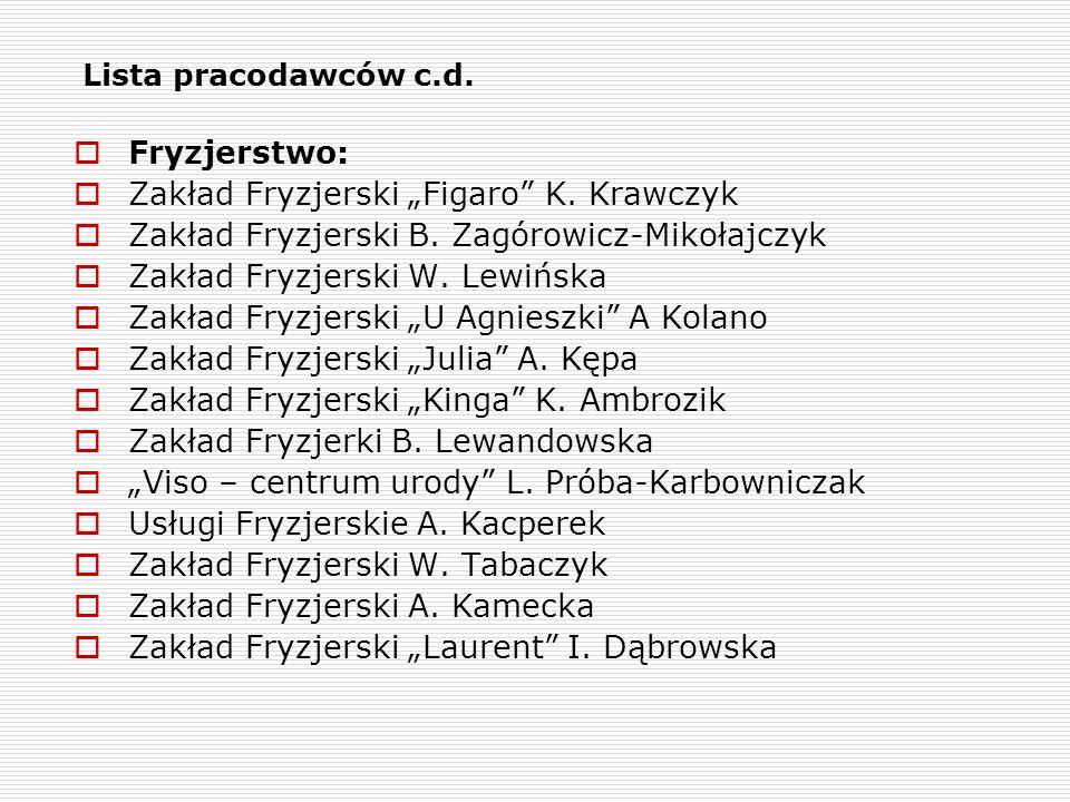 Lista pracodawców c.d. Fryzjerstwo: Zakład Fryzjerski Figaro K. Krawczyk Zakład Fryzjerski B. Zagórowicz-Mikołajczyk Zakład Fryzjerski W. Lewińska Zak