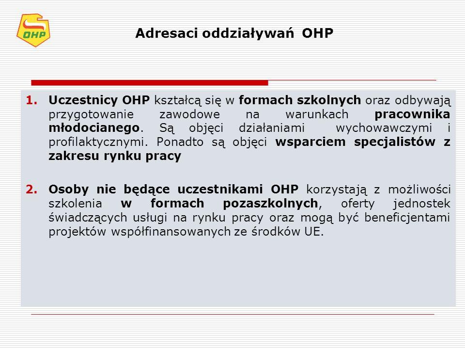 Lista pracodawców c.d.Naprawa sprzętu AGD: Naprawa Sprzętu AGD B.
