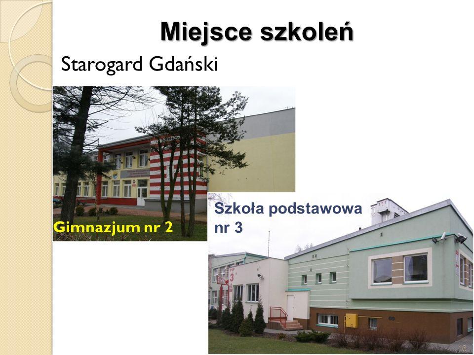 Miejsce szkoleń Starogard Gdański Gimnazjum nr 2 Szkoła podstawowa nr 3 16