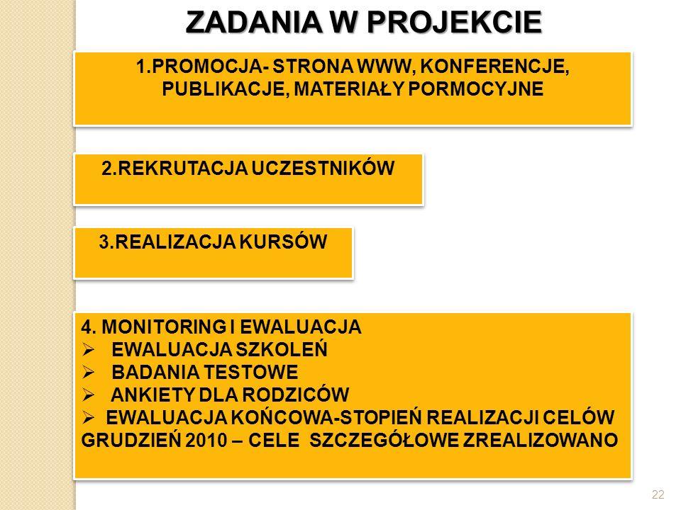 22 ZADANIA W PROJEKCIE 1.PROMOCJA- STRONA WWW, KONFERENCJE, PUBLIKACJE, MATERIAŁY PORMOCYJNE 2.REKRUTACJA UCZESTNIKÓW 3.REALIZACJA KURSÓW 4. MONITORIN