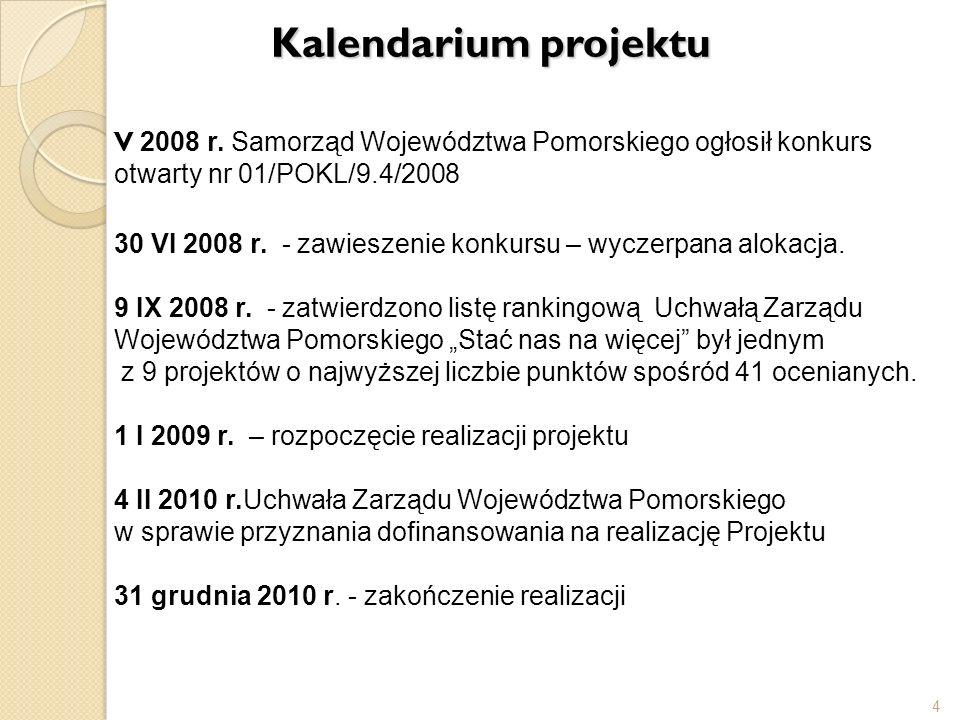 V 2008 r. Samorząd Województwa Pomorskiego ogłosił konkurs otwarty nr 01/POKL/9.4/2008 30 VI 2008 r. - zawieszenie konkursu – wyczerpana alokacja. 9 I