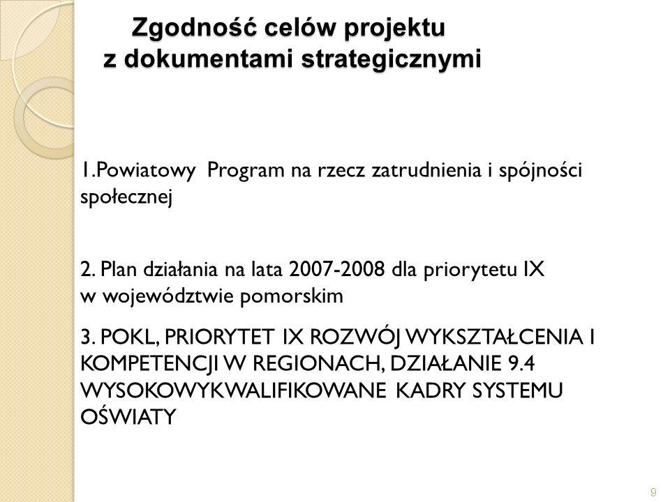 Zgodność celów projektu z dokumentami strategicznymi 1.Powiatowy Program na rzecz zatrudnienia i spójności społecznej 2. Plan działania na lata 2007-2