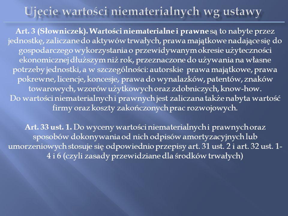 Art. 3 (Słowniczek). Wartości niematerialne i prawne są to nabyte przez jednostkę, zaliczane do aktywów trwałych, prawa majątkowe nadające się do gosp