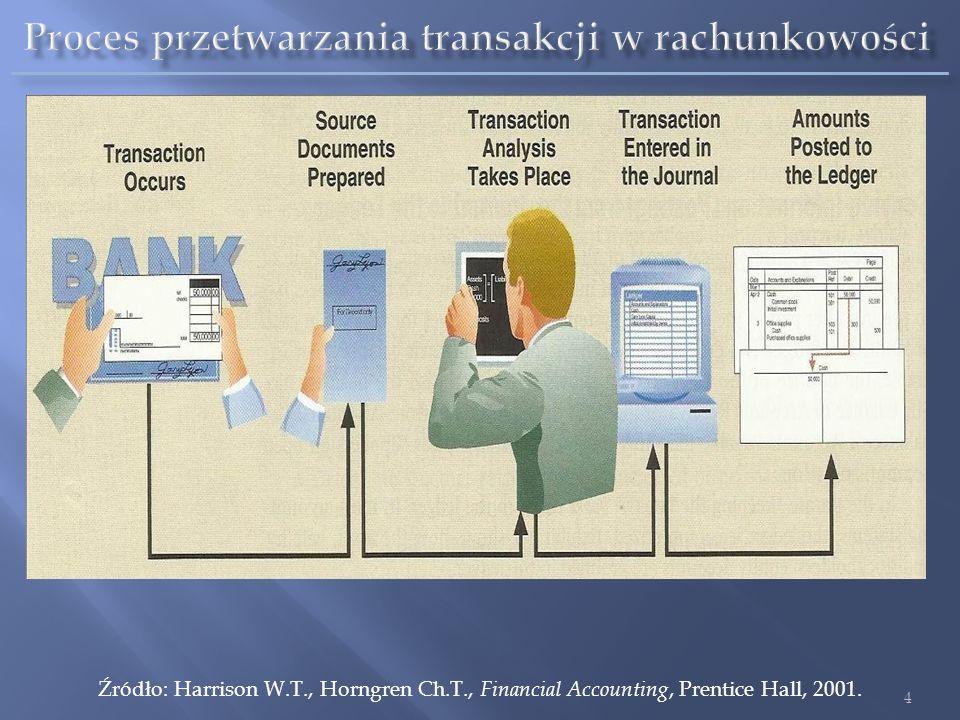 4 Źródło: Harrison W.T., Horngren Ch.T., Financial Accounting, Prentice Hall, 2001.