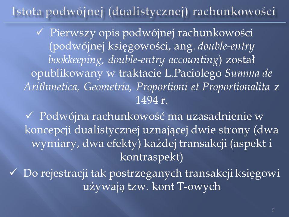 Pierwszy opis podwójnej rachunkowości (podwójnej księgowości, ang. double-entry bookkeeping, double-entry accounting ) został opublikowany w traktacie