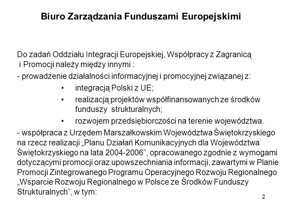 3 Biuro Zarządzania Funduszami Europejskimi - organizowanie szkoleń i konferencji dla beneficjentów ZPORR, dotyczących procedur finansowych, monitoringu i sprawozdawczości związanych z realizacją projektów w ramach ZPORR; - prowadzenie strony internetowej dotyczącej ZPORR na serwerze Świętokrzyskiego Urzędu Wojewódzkiego; - nadzór nad przestrzeganiem przez beneficjentów ZPORR zasad dotyczących stosowania środków informacyjnych i promocyjnych; - współpraca z Instytucją Zarządzającą oraz innymi instytucjami zaangażowanymi we wdrażanie ZPORR w zakresie działań informacyjnych i promocyjnych (wymiana informacji, wspólne przedsięwzięcia);