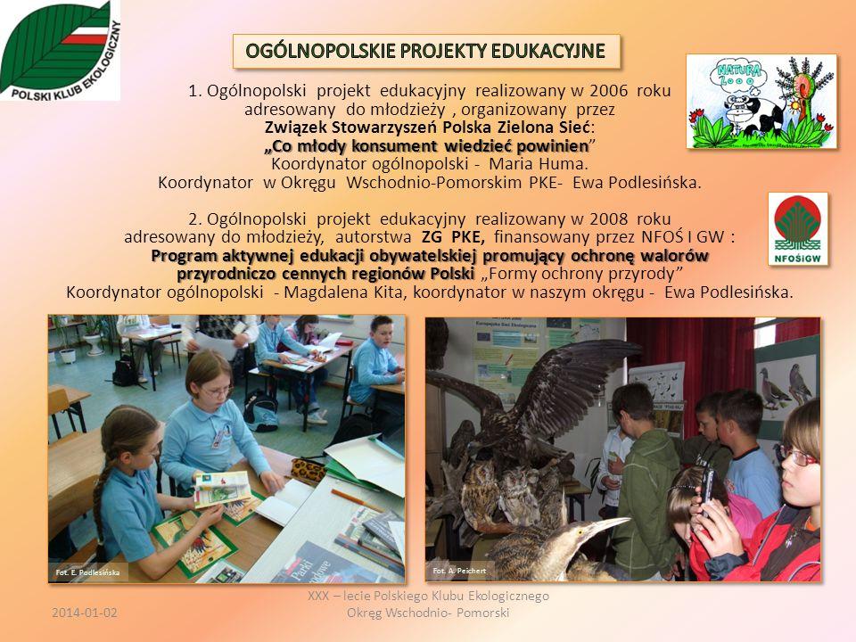 1. Ogólnopolski projekt edukacyjny realizowany w 2006 roku adresowany do młodzieży, organizowany przez Związek Stowarzyszeń Polska Zielona Sieć: Co mł