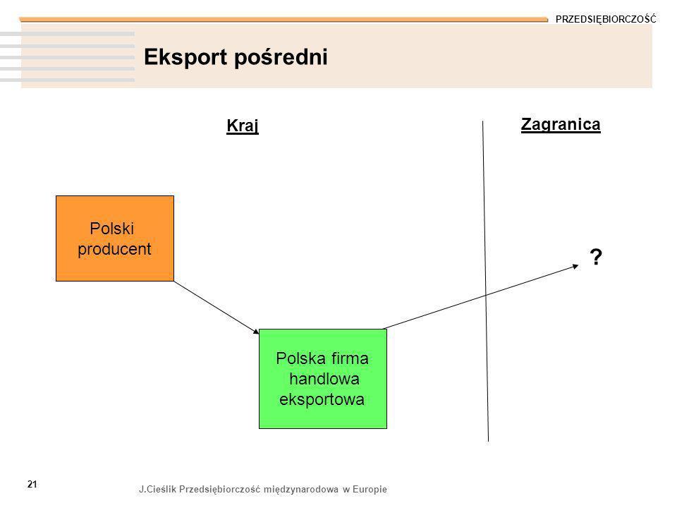 PRZEDSIĘBIORCZOŚĆ J.Cieślik Przedsiębiorczość międzynarodowa w Europie 22 Eksport bezpośredni I: Dystrybutor Polski Producent eksporter Kraj Zagranica Dystrybutor Odbiorca finalny