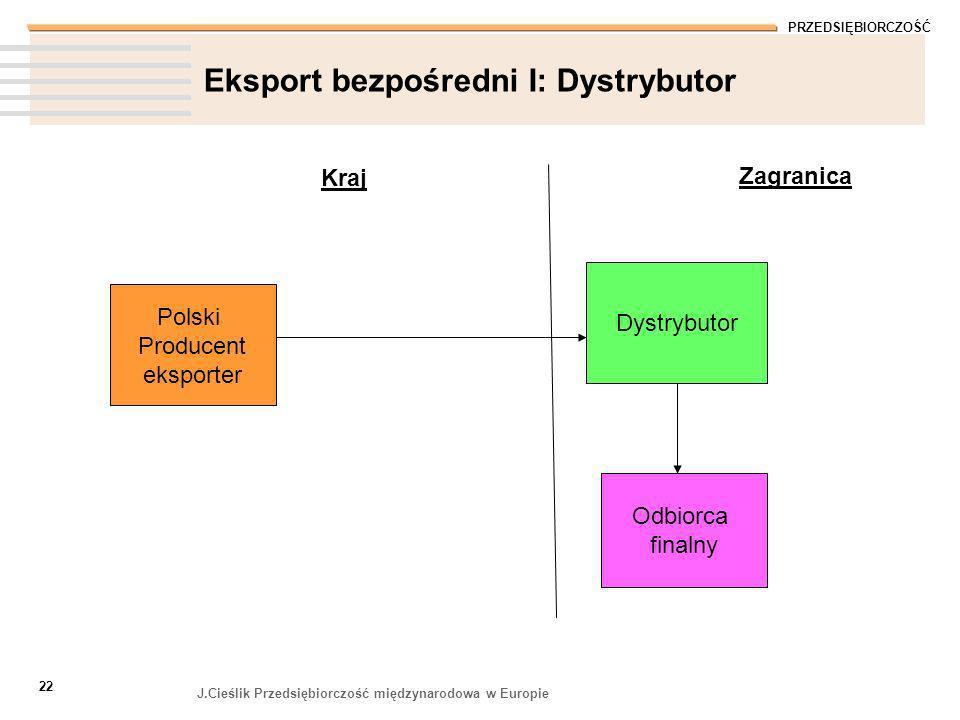 PRZEDSIĘBIORCZOŚĆ J.Cieślik Przedsiębiorczość międzynarodowa w Europie 22 Eksport bezpośredni I: Dystrybutor Polski Producent eksporter Kraj Zagranica