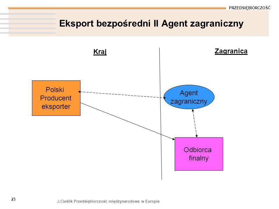 PRZEDSIĘBIORCZOŚĆ J.Cieślik Przedsiębiorczość międzynarodowa w Europie 23 Eksport bezpośredni II Agent zagraniczny Polski Producent eksporter Kraj Zag