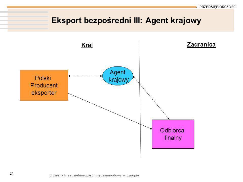 PRZEDSIĘBIORCZOŚĆ J.Cieślik Przedsiębiorczość międzynarodowa w Europie 24 Eksport bezpośredni III: Agent krajowy Polski Producent eksporter Kraj Zagra