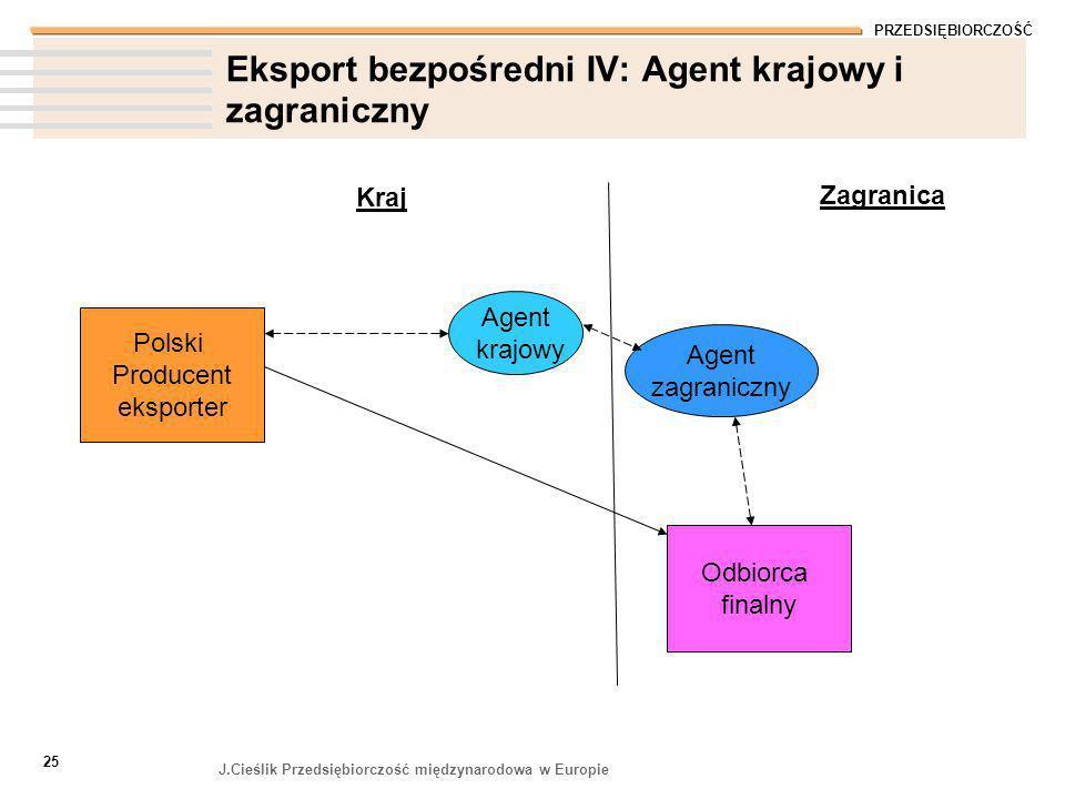 PRZEDSIĘBIORCZOŚĆ J.Cieślik Przedsiębiorczość międzynarodowa w Europie 25 Eksport bezpośredni IV: Agent krajowy i zagraniczny Polski Producent eksport