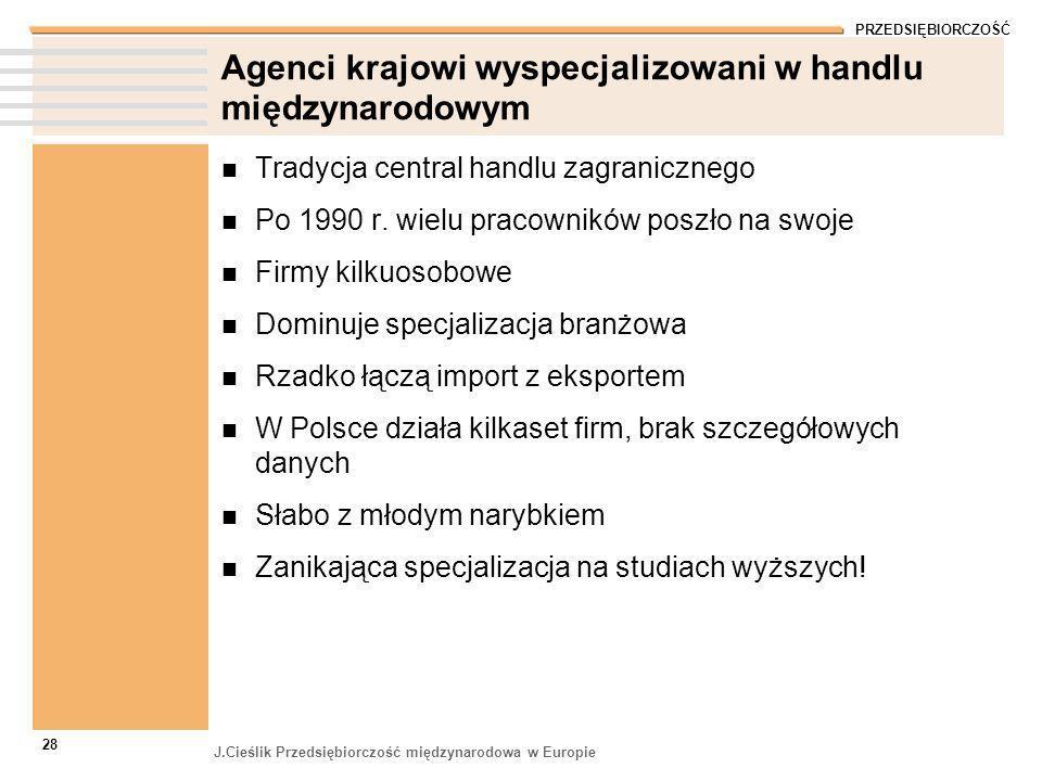 PRZEDSIĘBIORCZOŚĆ J.Cieślik Przedsiębiorczość międzynarodowa w Europie 28 Agenci krajowi wyspecjalizowani w handlu międzynarodowym Tradycja central ha