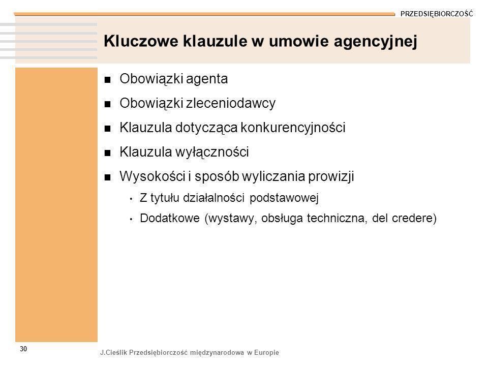 PRZEDSIĘBIORCZOŚĆ J.Cieślik Przedsiębiorczość międzynarodowa w Europie 30 Kluczowe klauzule w umowie agencyjnej Obowiązki agenta Obowiązki zleceniodaw