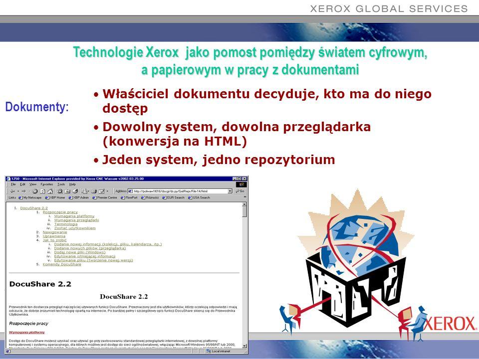 Dokumenty: Właściciel dokumentu decyduje, kto ma do niego dostęp Dowolny system, dowolna przeglądarka (konwersja na HTML) Jeden system, jedno repozyto