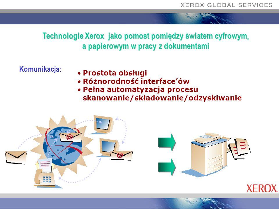 Komunikacja: Prostota obsługi Różnorodność interfaceów Pełna automatyzacja procesu skanowanie/składowanie/odzyskiwanie Technologie Xerox jako pomost p