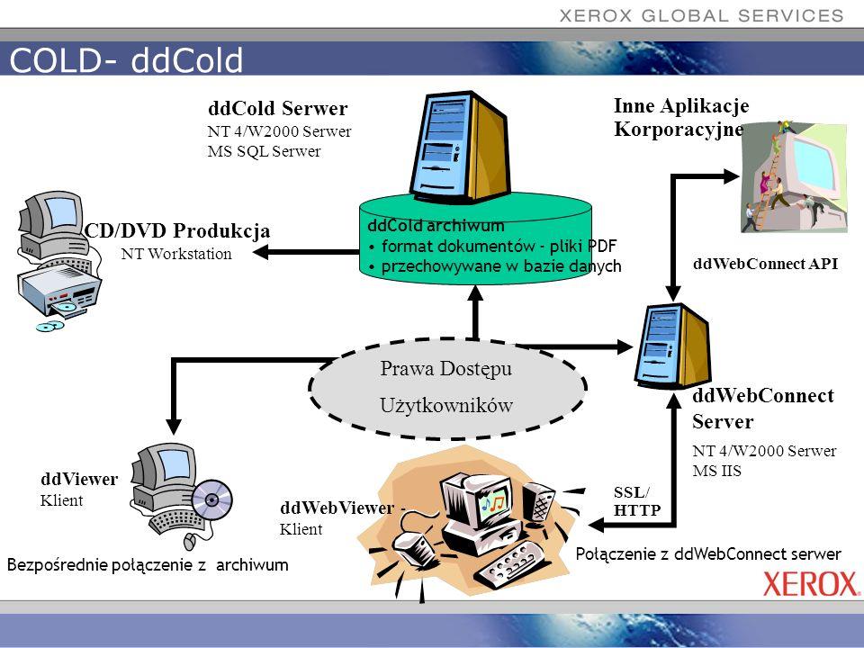 ddCold Serwer NT 4/W2000 Serwer MS SQL Serwer ddCold archiwum format dokumentów - pliki PDF przechowywane w bazie danych ddWebConnect Server COLD- ddC