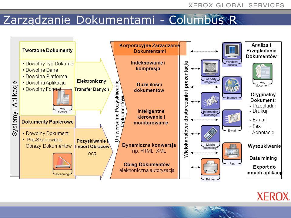 Zarządzanie Dokumentami - Columbus R Systemy i Aplikacje Wielokanałowe dostarczanie i prezentacja Korporacyjne Zarządzanie Dokumentami Indeksowanie i