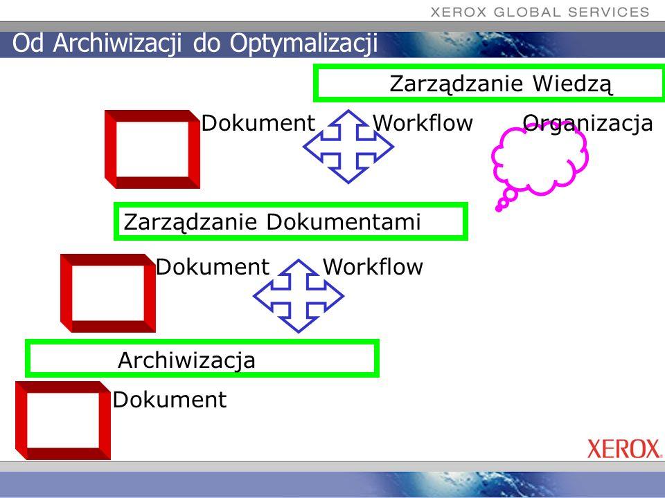 Zarządzanie dokumentami - Xerox ARCHIWIZACJA OPTYMALIZACJA WYSZUKIWANIE PREZENTACJA MONITOROWANIE UTRZYMANIE PRZECHOWYWANIE INDEKSOWANIE ODCZYTYWANIE Zarządzanie Dokumentami Scan Desktop Web Fax Print Media View Distribute