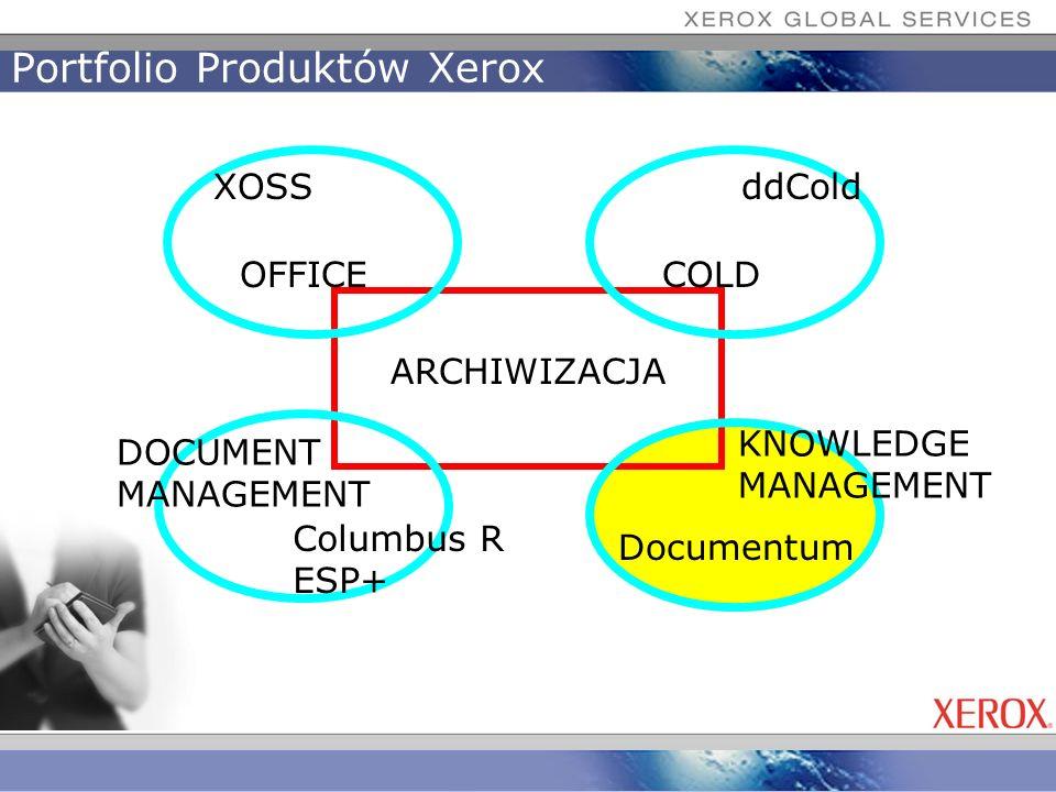 Portfolio Produktów Xerox ARCHIWIZACJA OFFICECOLD KNOWLEDGE MANAGEMENT DOCUMENT MANAGEMENT XOSSddCold Columbus R ESP+ Documentum