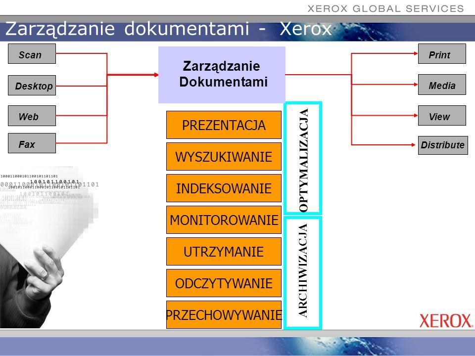 Usługi - Xerox Global Services Misja: Wyzwolić w firmie Klienta taką zmianę, aby dokument stał się środkiem pozyskiwania i dzielenia wiedzy mającym strategiczne znaczenie Globalny zasięg Kompleksowe rozwiązania oparte na technologiach Xerox i Partnerów firmy Konsultacje, implementacja rozwiązań IT Referencje –K&H Bank (Węgry) - zarządzanie dokumentami dla Klienta –Era GSM - koncepcja druku faktur –Avon - rozwiązanie kontroli integralności produkcji dokumentów