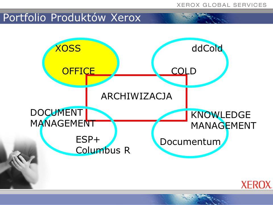 Różnorodność interfaceów : MS Outlook Technologie Xerox jako pomost pomiędzy światem cyfrowym, a papierowym w pracy z dokumentami