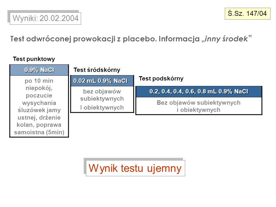 Test odwróconej prowokacji z placebo. Informacja inny środek Wyniki: 20.02.2004 Test punktowy 0.9% NaCl po 10 min niepokój, poczucie wysychania śluzów