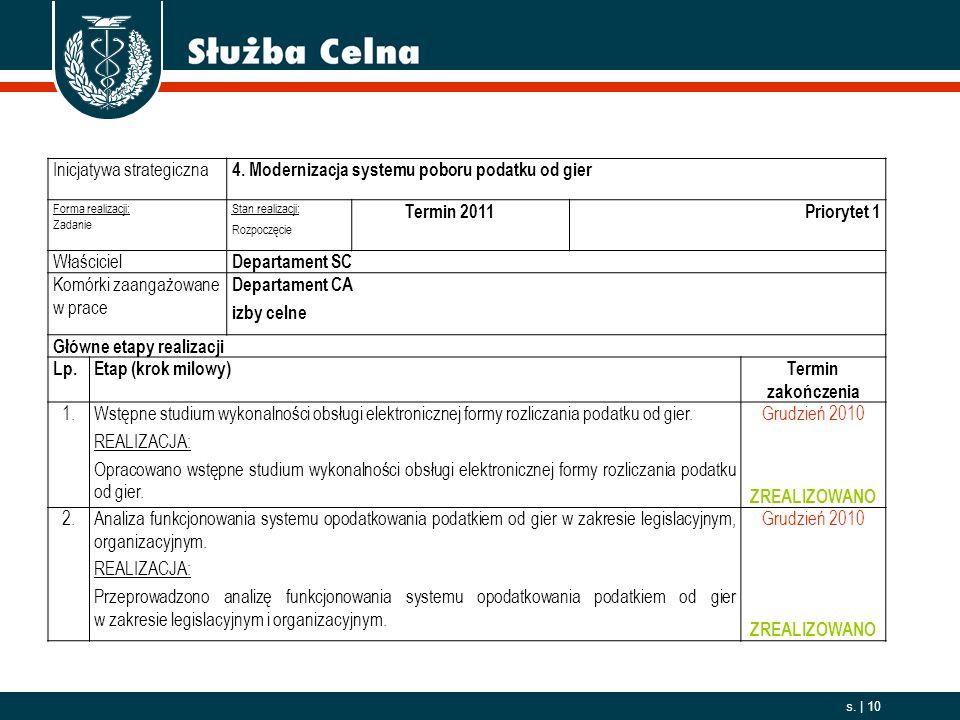2006. 10. 01 s.   10 Wdrażanie Strategii Służba Celna 2015+ Inicjatywa strategiczna 4. Modernizacja systemu poboru podatku od gier Forma realizacji: Z