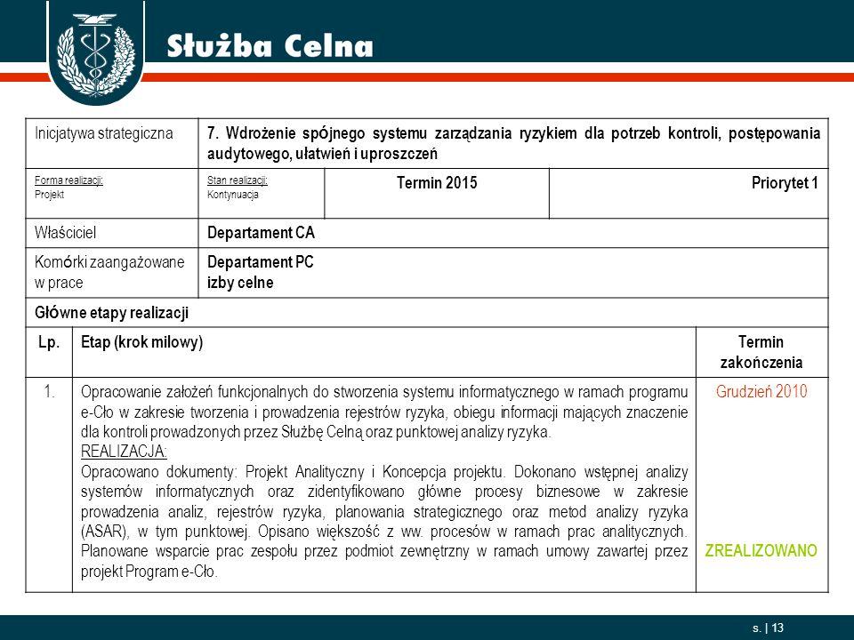 2006. 10. 01 s.   13 Wdrażanie Strategii Służba Celna 2015+ Inicjatywa strategiczna 7. Wdrożenie sp ó jnego systemu zarządzania ryzykiem dla potrzeb k