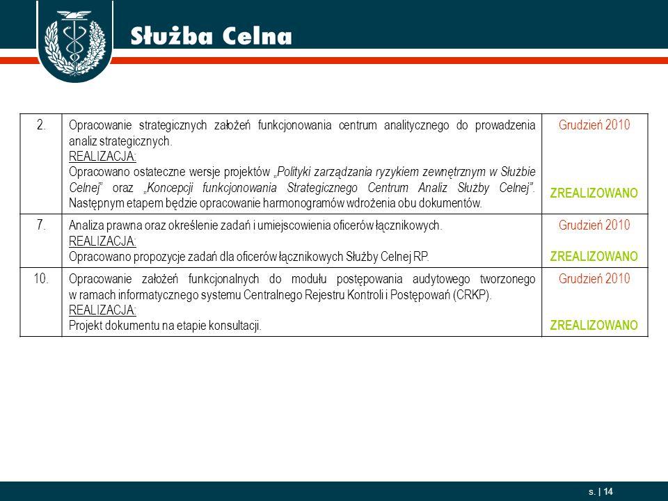 2006. 10. 01 s. | 14 Wdrażanie Strategii Służba Celna 2015+ 2.Opracowanie strategicznych założeń funkcjonowania centrum analitycznego do prowadzenia a