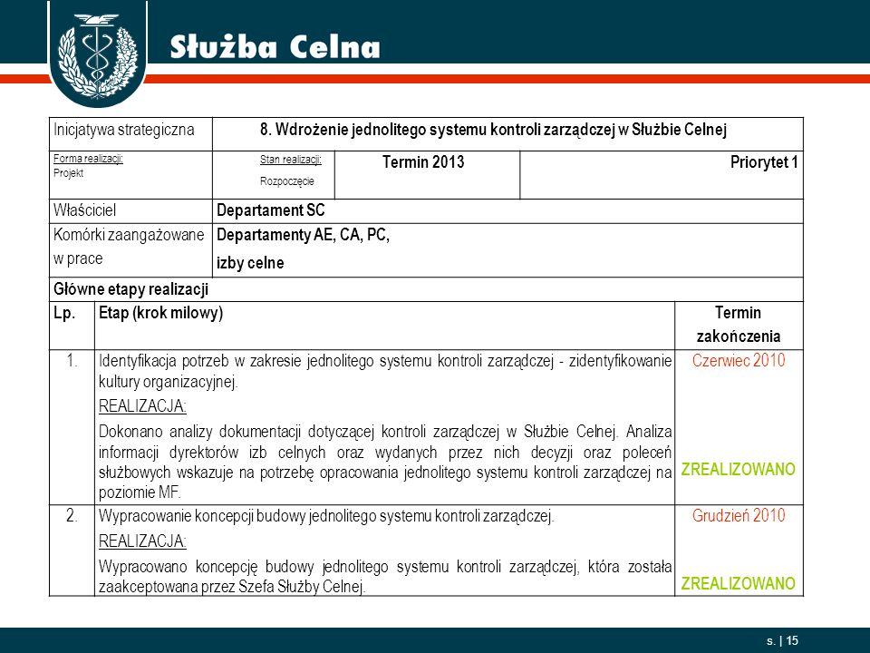 2006. 10. 01 s. | 15 Inicjatywa strategiczna 8. Wdrożenie jednolitego systemu kontroli zarządczej w Służbie Celnej Forma realizacji: Projekt Stan real