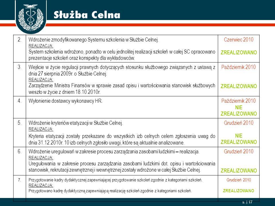 2006. 10. 01 s. | 17 2.Wdrożenie zmodyfikowanego Systemu szkolenia w Służbie Celnej. REALIZACJA: System szkolenia wdrożono, ponadto w celu jednolitej