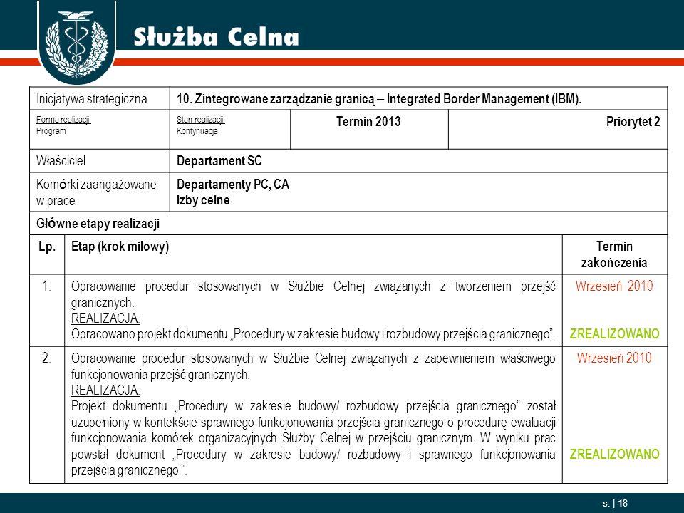 2006. 10. 01 s. | 18 Inicjatywa strategiczna 10. Zintegrowane zarządzanie granicą – Integrated Border Management (IBM). Forma realizacji: Program Stan