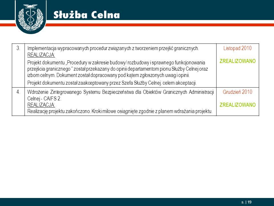 2006. 10. 01 s. | 19 3.Implementacja wypracowanych procedur związanych z tworzeniem przejść granicznych. REALIZACJA: Projekt dokumentu Procedury w zak