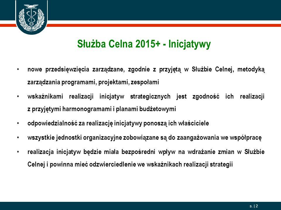 2006.10. 01 s. | 13 Wdrażanie Strategii Służba Celna 2015+ Inicjatywa strategiczna 7.