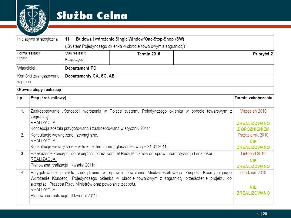 2006. 10. 01 s. | 20 Inicjatywa strategiczna 11.Budowa i wdrożenie Single Window/One-Stop-Shop (SW) (System Pojedynczego okienka w obrocie towarowym z
