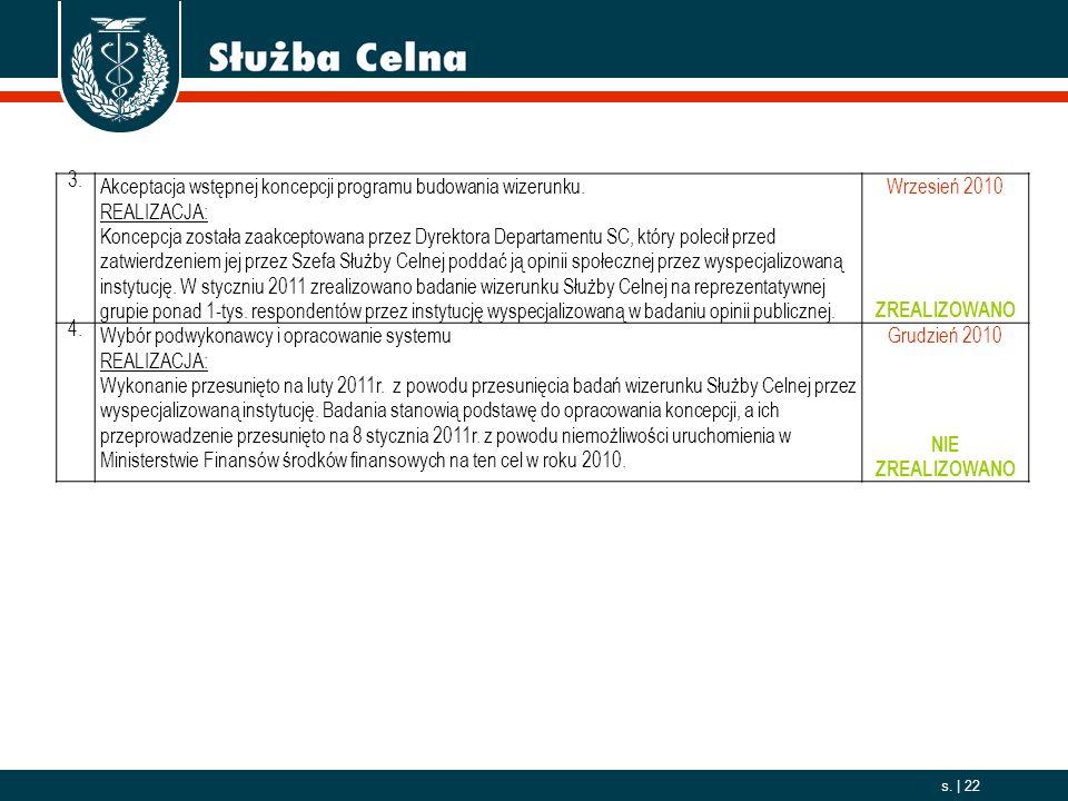 2006. 10. 01 s. | 22 3. Akceptacja wstępnej koncepcji programu budowania wizerunku. REALIZACJA: Koncepcja została zaakceptowana przez Dyrektora Depart