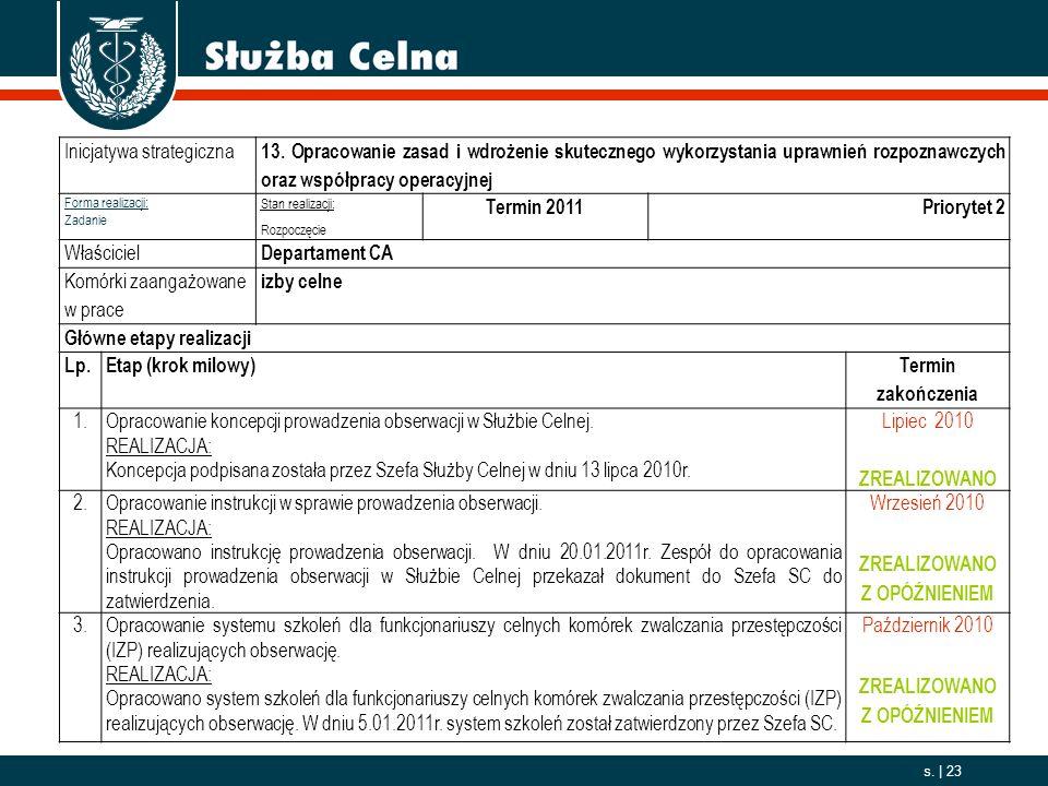 2006. 10. 01 s. | 23 Inicjatywa strategiczna 13. Opracowanie zasad i wdrożenie skutecznego wykorzystania uprawnień rozpoznawczych oraz współpracy oper