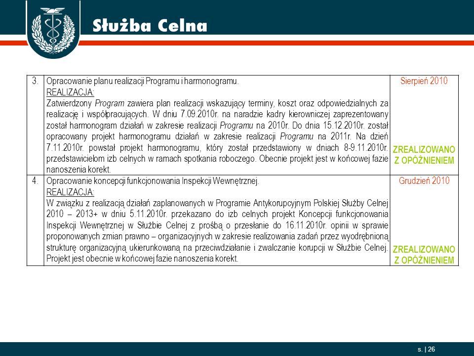 2006. 10. 01 s.   26 3.Opracowanie planu realizacji Programu i harmonogramu. REALIZACJA: Zatwierdzony Program zawiera plan realizacji wskazujący termi