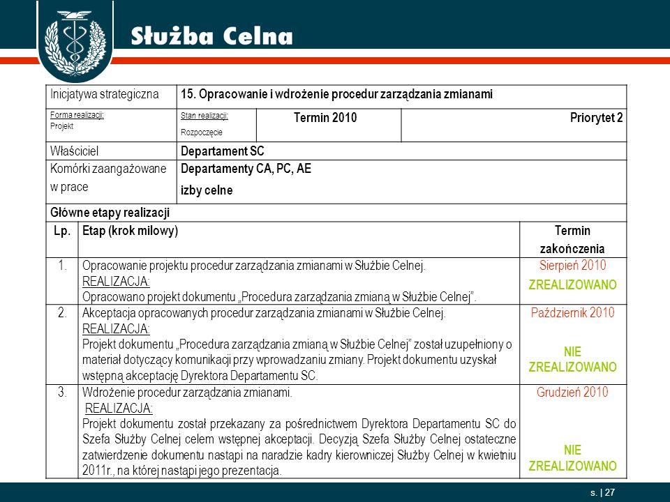 2006. 10. 01 s.   27 Inicjatywa strategiczna 15. Opracowanie i wdrożenie procedur zarządzania zmianami Forma realizacji: Projekt Stan realizacji: Rozp