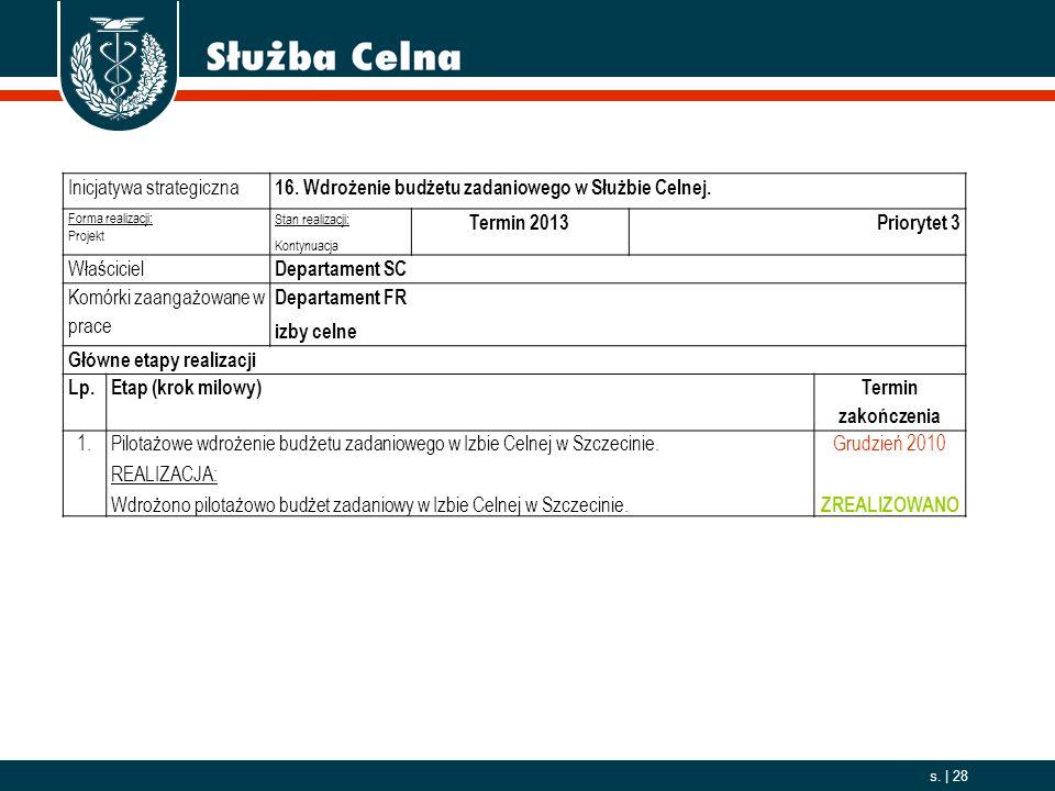 2006. 10. 01 s. | 28 Inicjatywa strategiczna 16. Wdrożenie budżetu zadaniowego w Służbie Celnej. Forma realizacji: Projekt Stan realizacji: Kontynuacj