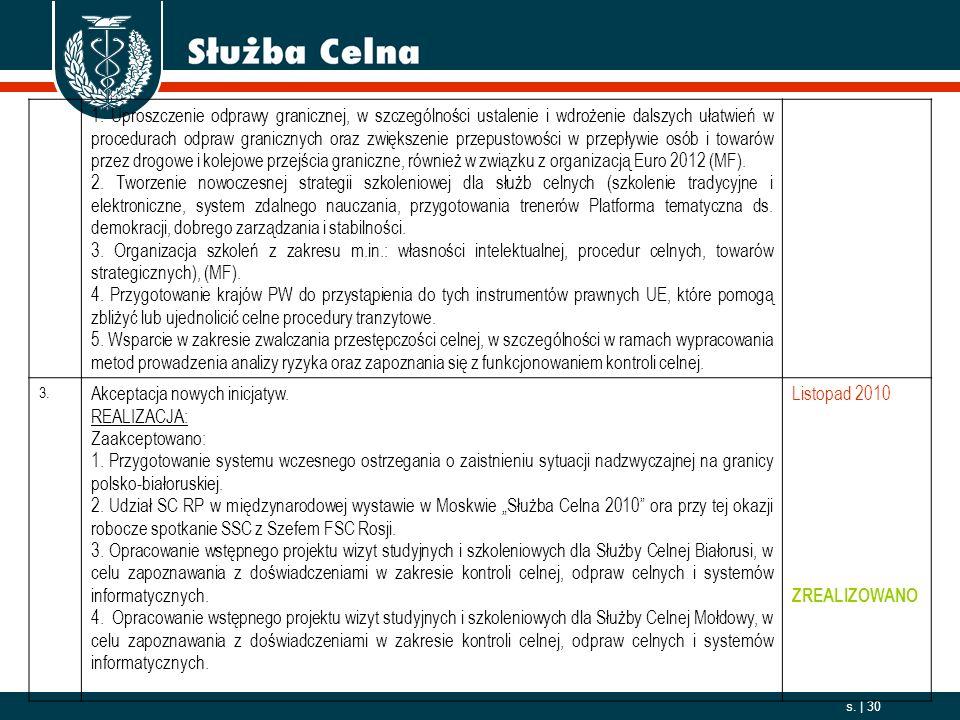 2006. 10. 01 s. | 30 1. Uproszczenie odprawy granicznej, w szczególności ustalenie i wdrożenie dalszych ułatwień w procedurach odpraw granicznych oraz