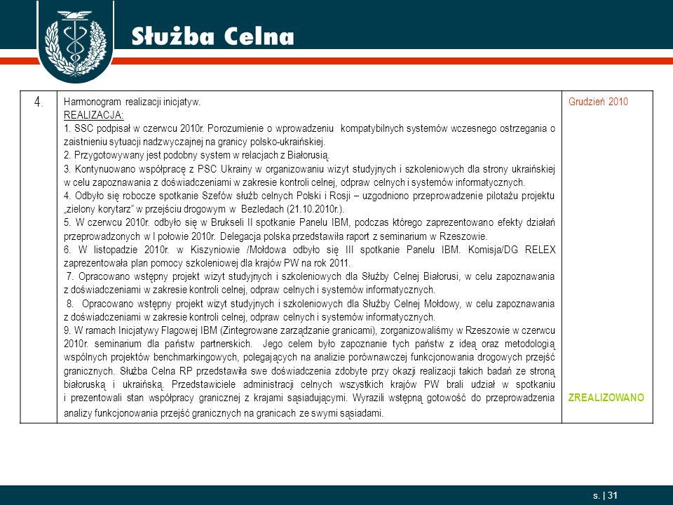 2006. 10. 01 s. | 31 4. Harmonogram realizacji inicjatyw. REALIZACJA: 1. SSC podpisał w czerwcu 2010r. Porozumienie o wprowadzeniu kompatybilnych syst