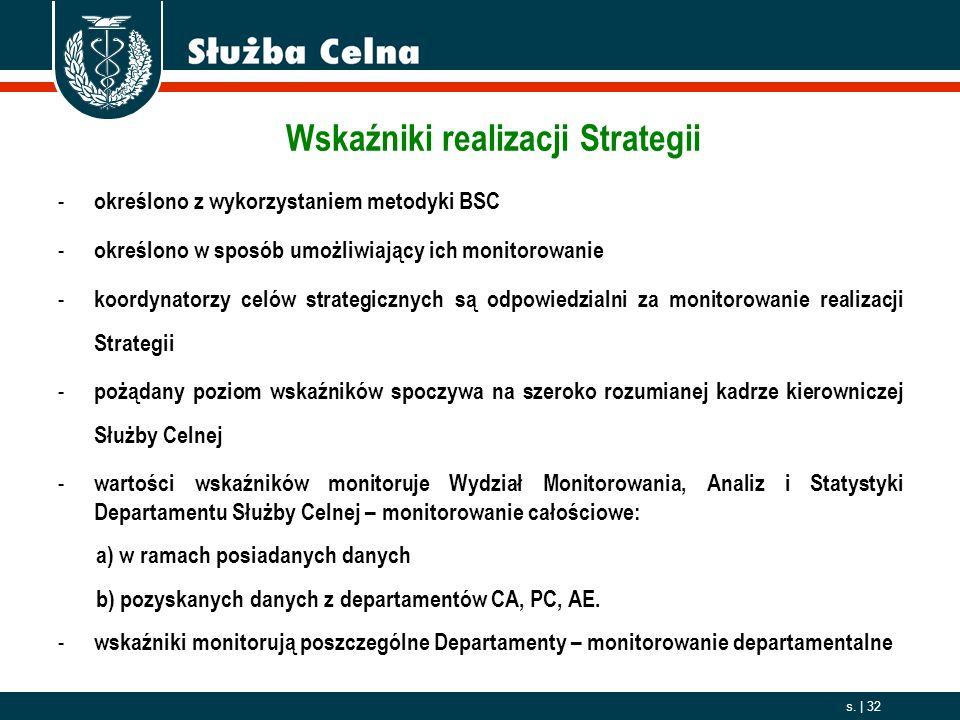 2006. 10. 01 s. | 32 Wskaźniki realizacji Strategii - określono z wykorzystaniem metodyki BSC - określono w sposób umożliwiający ich monitorowanie - k
