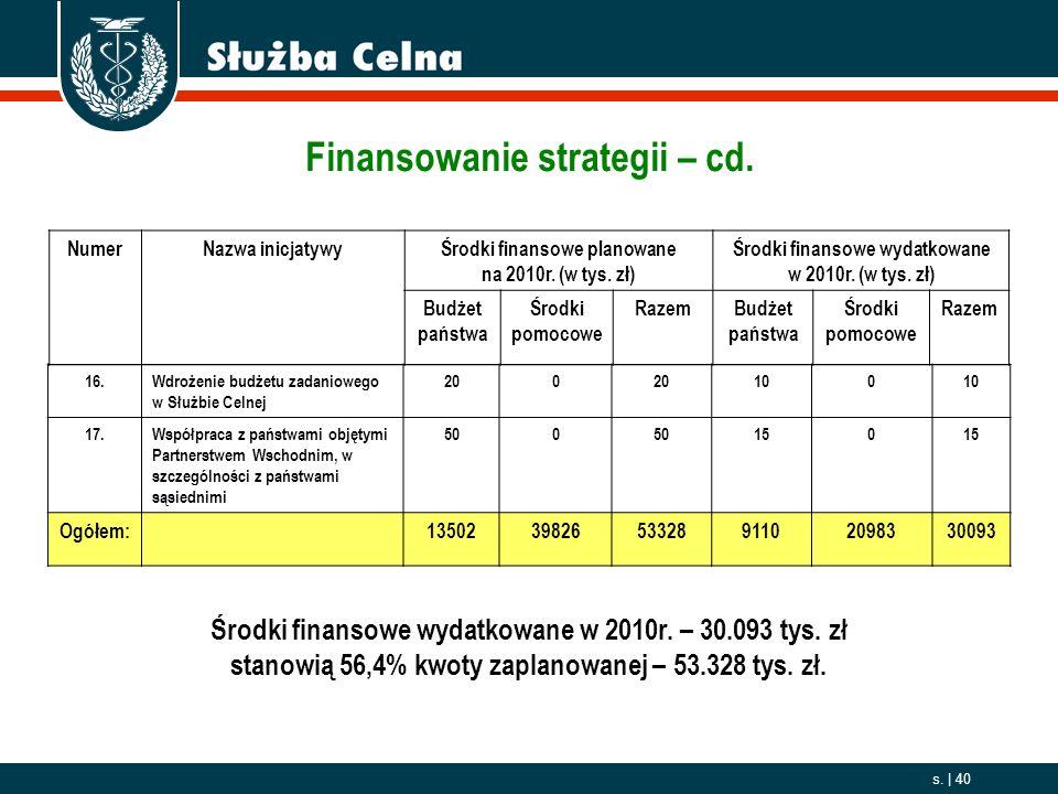 2006. 10. 01 s. | 40 Środki finansowe wydatkowane w 2010r. – 30.093 tys. zł stanowią 56,4% kwoty zaplanowanej – 53.328 tys. zł. 16.Wdrożenie budżetu z