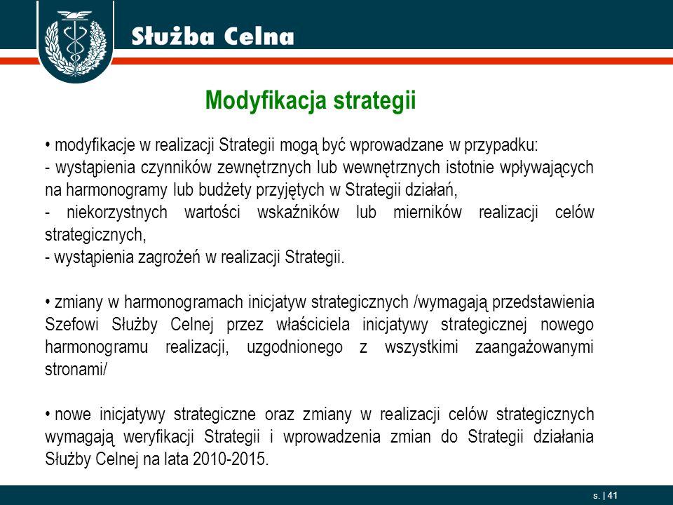 2006. 10. 01 s. | 41 modyfikacje w realizacji Strategii mogą być wprowadzane w przypadku: - wystąpienia czynników zewnętrznych lub wewnętrznych istotn
