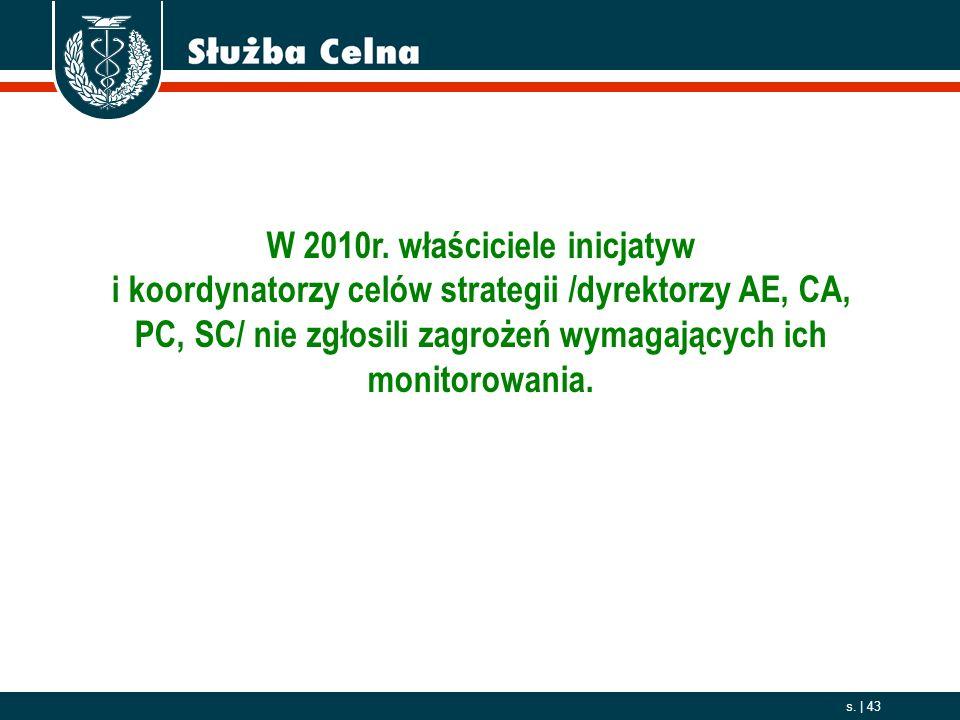 2006. 10. 01 s. | 43 W 2010r. właściciele inicjatyw i koordynatorzy celów strategii /dyrektorzy AE, CA, PC, SC/ nie zgłosili zagrożeń wymagających ich